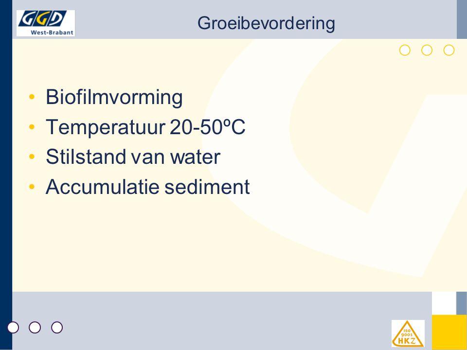 Biofilmvorming Temperatuur 20-50ºC Stilstand van water