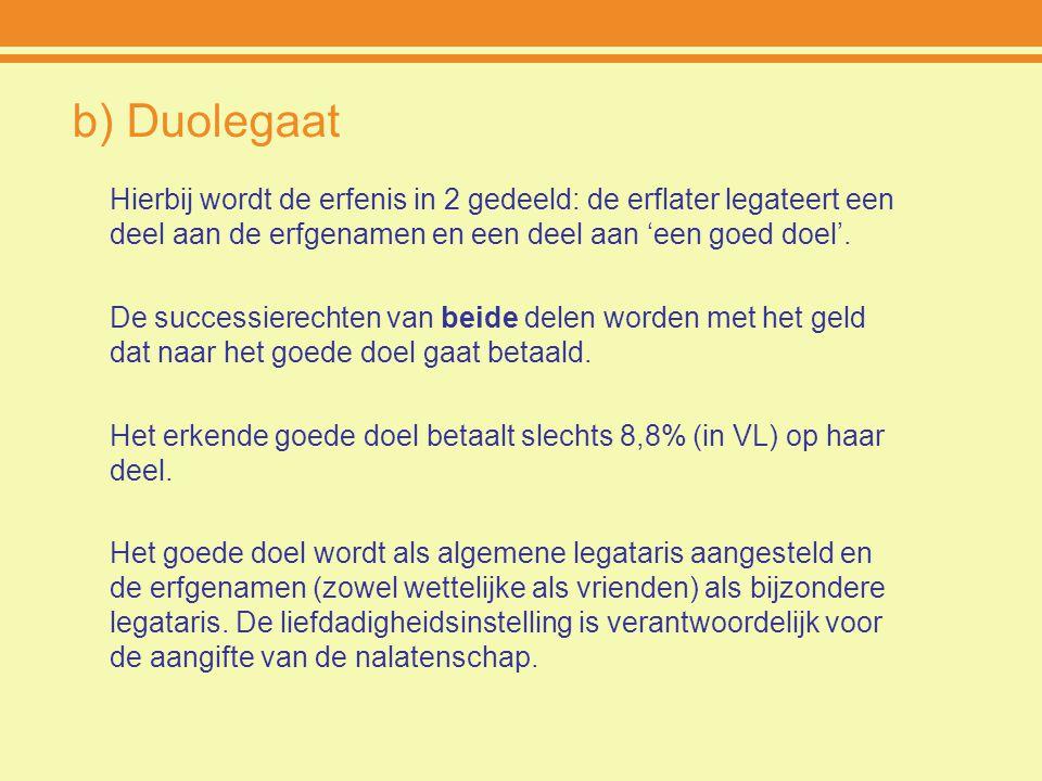 b) Duolegaat