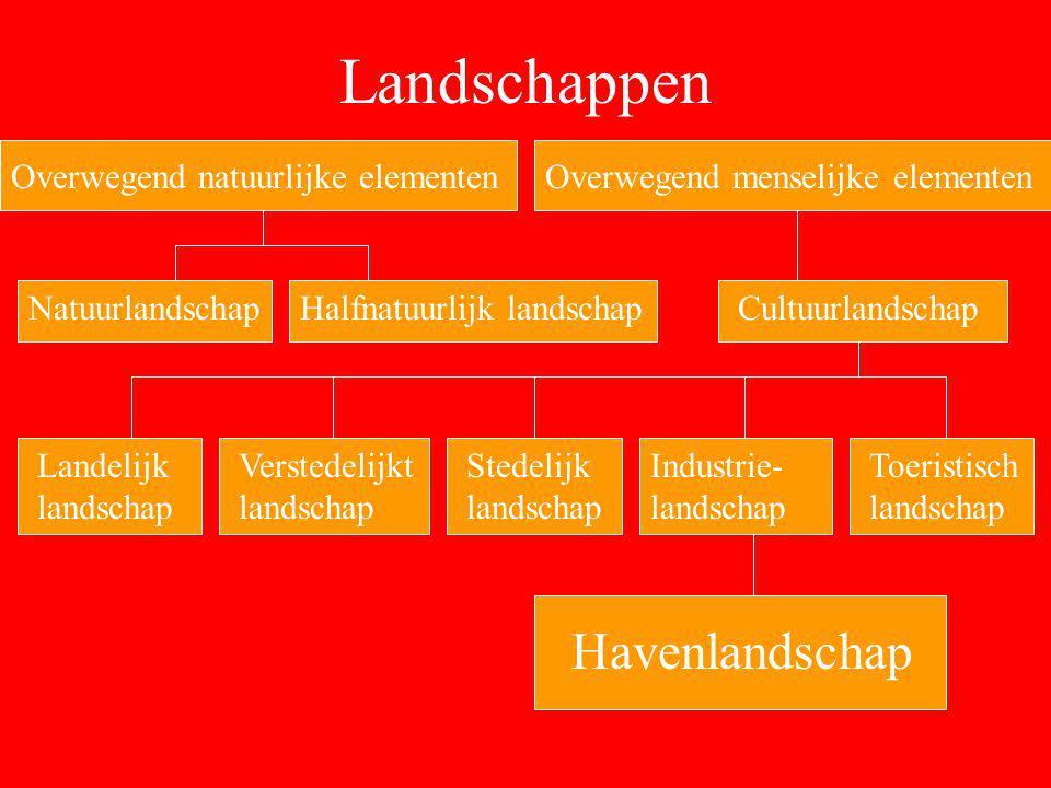 Landschappen Havenlandschap Overwegend natuurlijke elementen