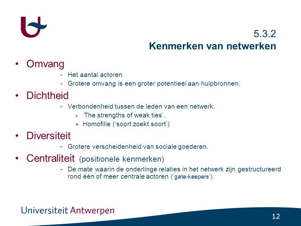 De drie kringen van het persoonlijk netwerk
