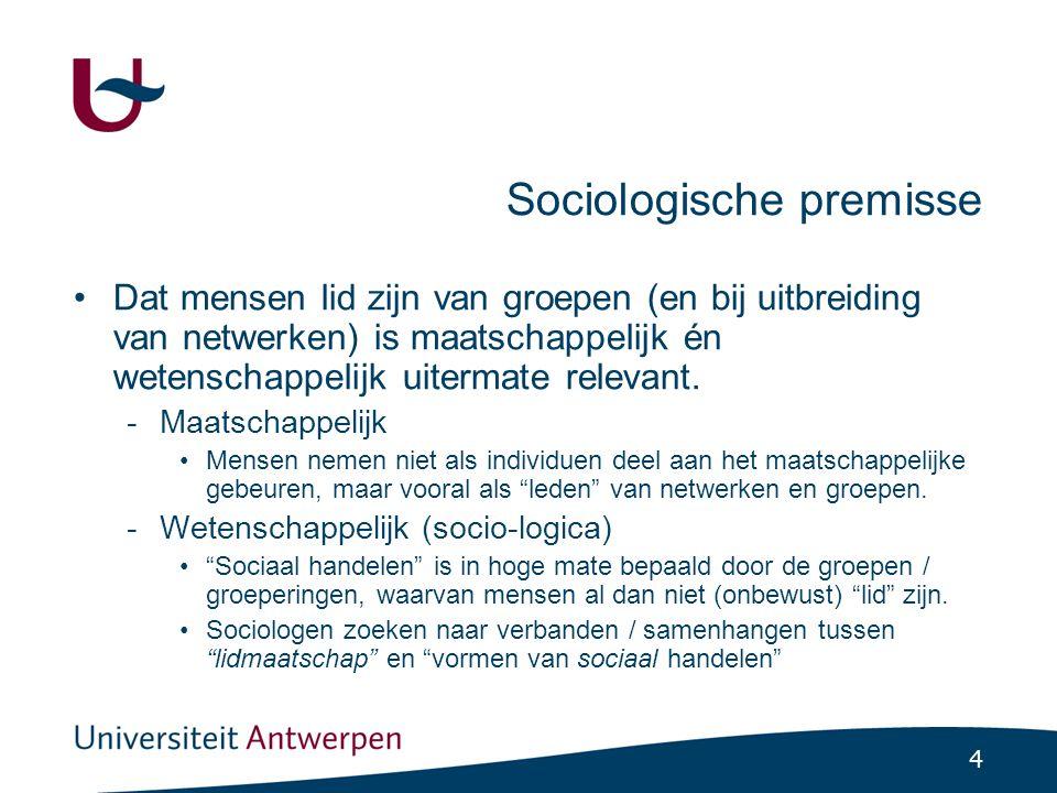 Samenleving Interactie Netwerk Sociale relaties Sociaal handelen
