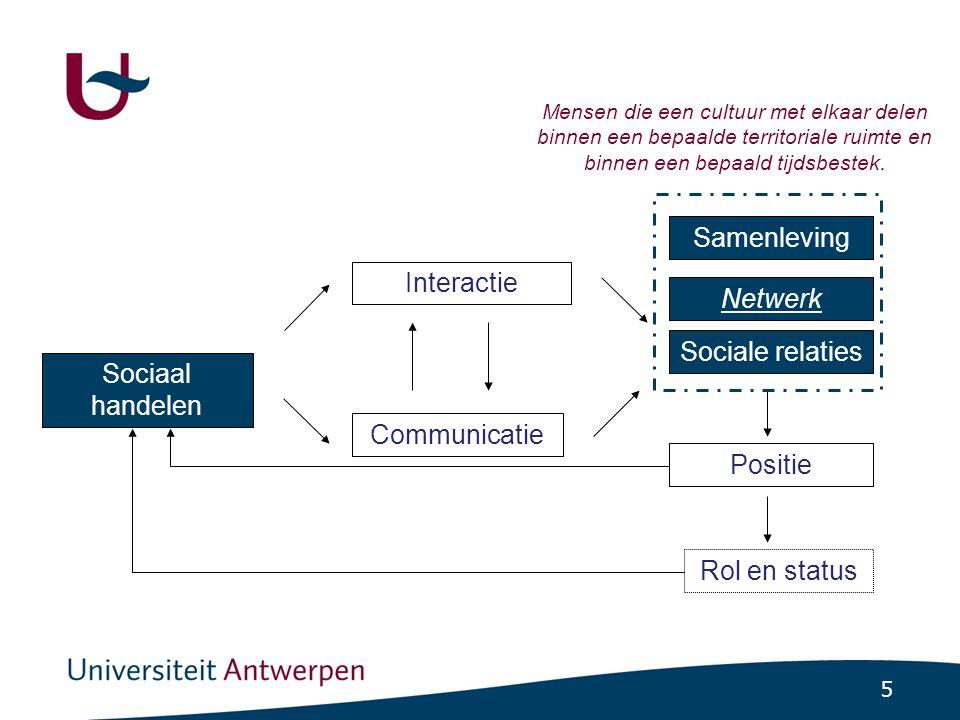 Samenlevingen Mensen die een cultuur met elkaar delen binnen een bepaalde territoriale ruimte en binnen een bepaald tijdsbestek.