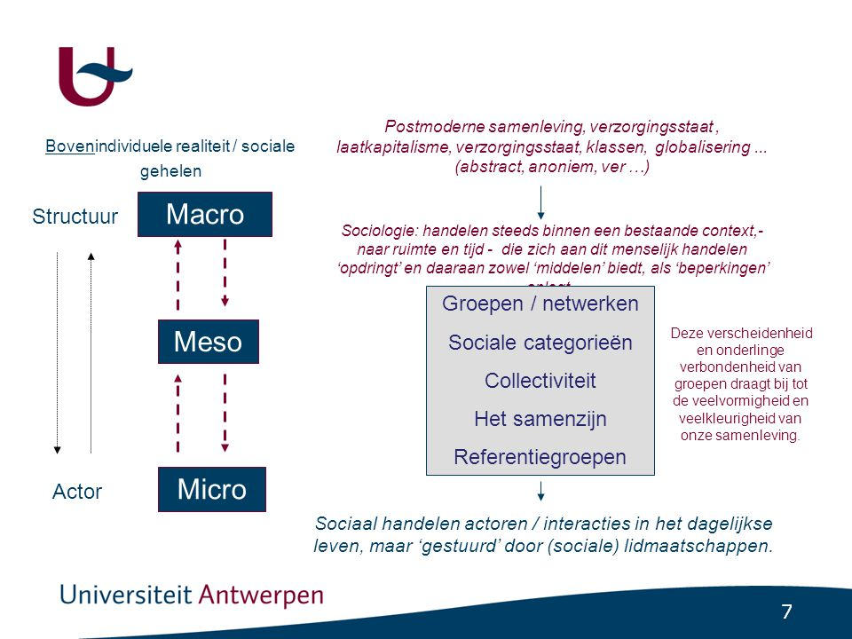 5.1 Een typologie als uitgangspunt via twee dimensies