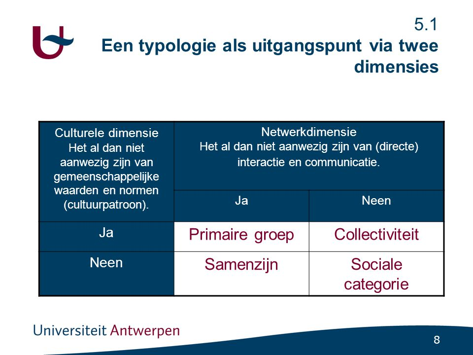 5.2 Sociale categorie (= 'Quasi-groups')