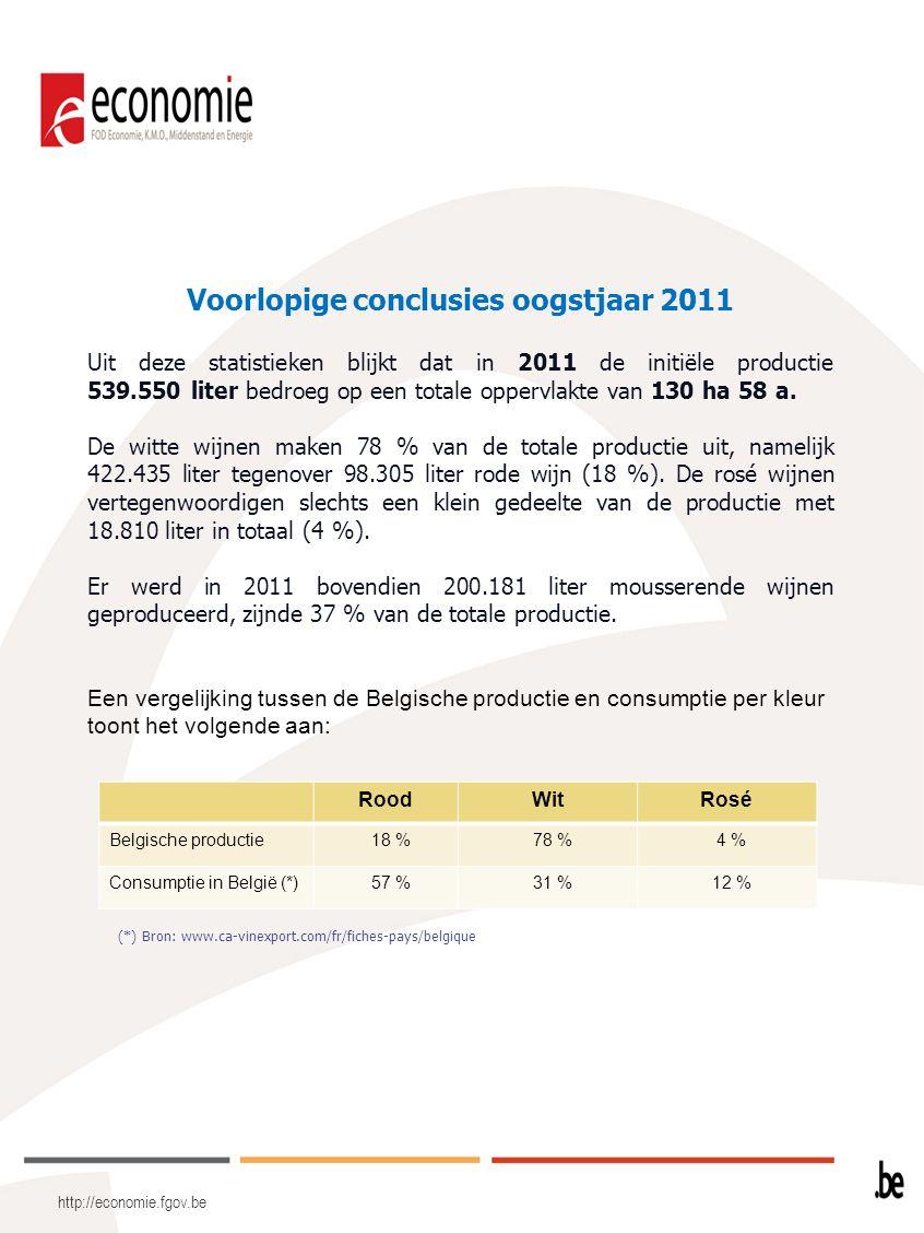 Voorlopige conclusies oogstjaar 2011