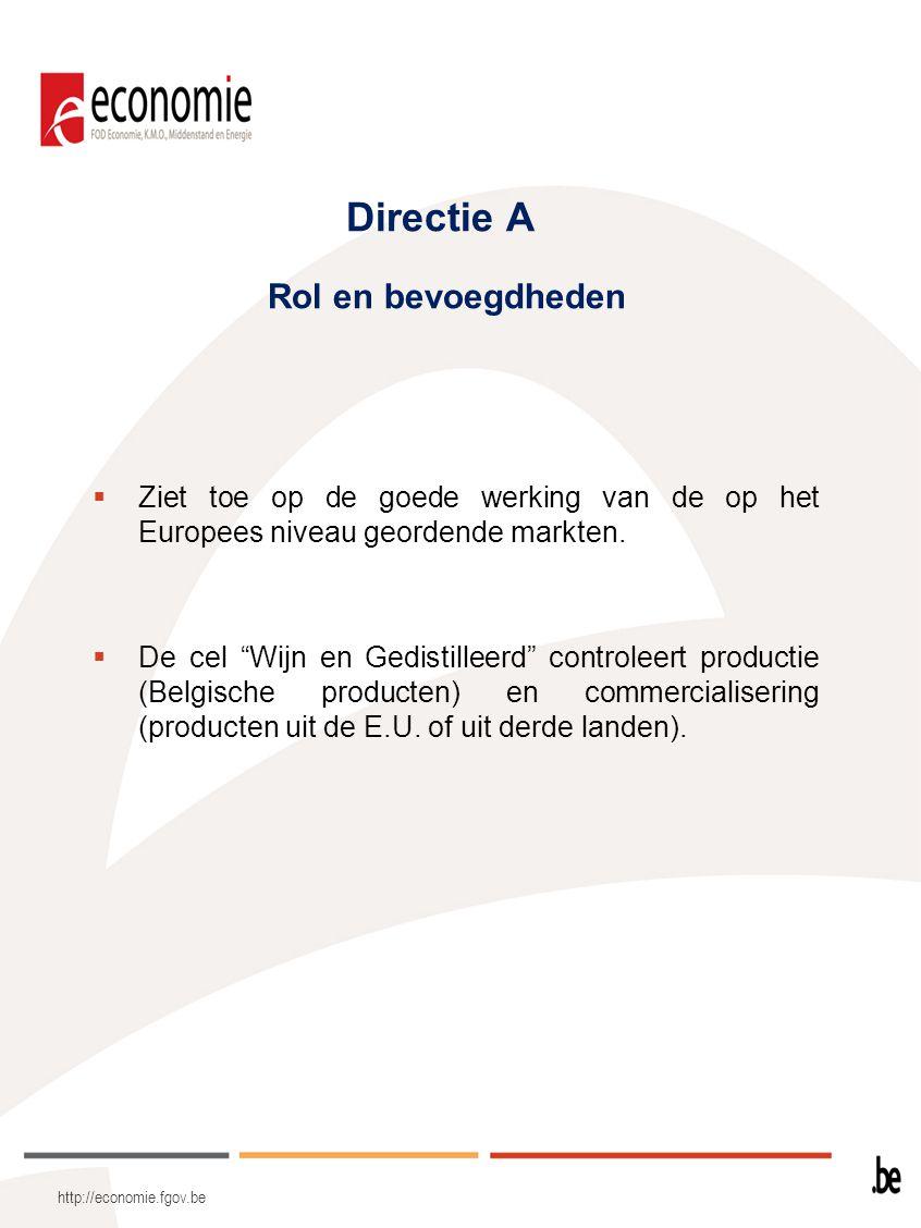 Directie A Rol en bevoegdheden