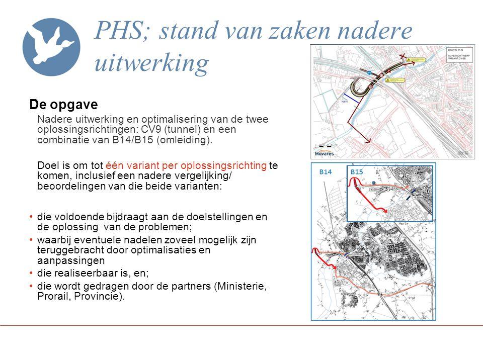 PHS; stand van zaken nadere uitwerking