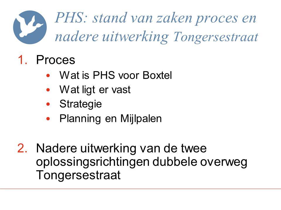 PHS: stand van zaken proces en nadere uitwerking Tongersestraat
