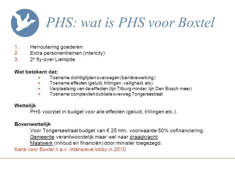 PHS: wat is PHS voor Boxtel