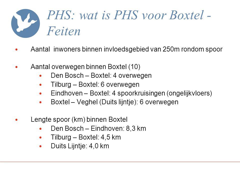 PHS: wat is PHS voor Boxtel - Feiten