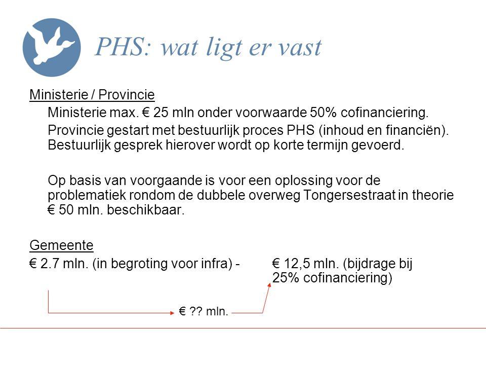 PHS: wat ligt er vast Ministerie / Provincie