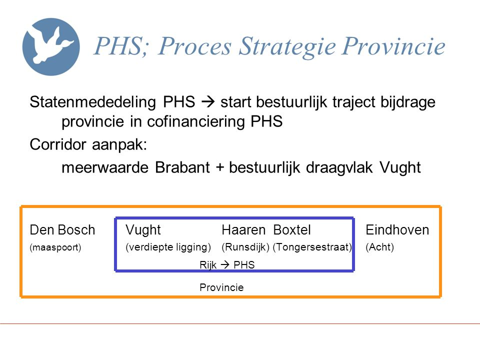 PHS; Proces Strategie Provincie