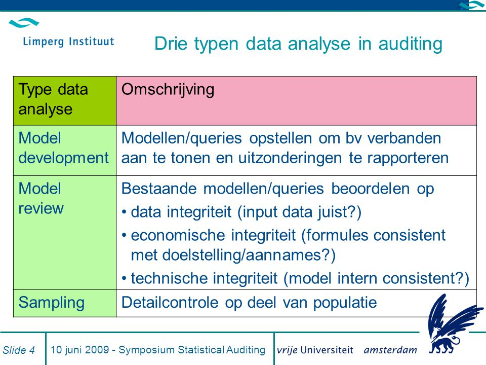 Drie typen data analyse in auditing