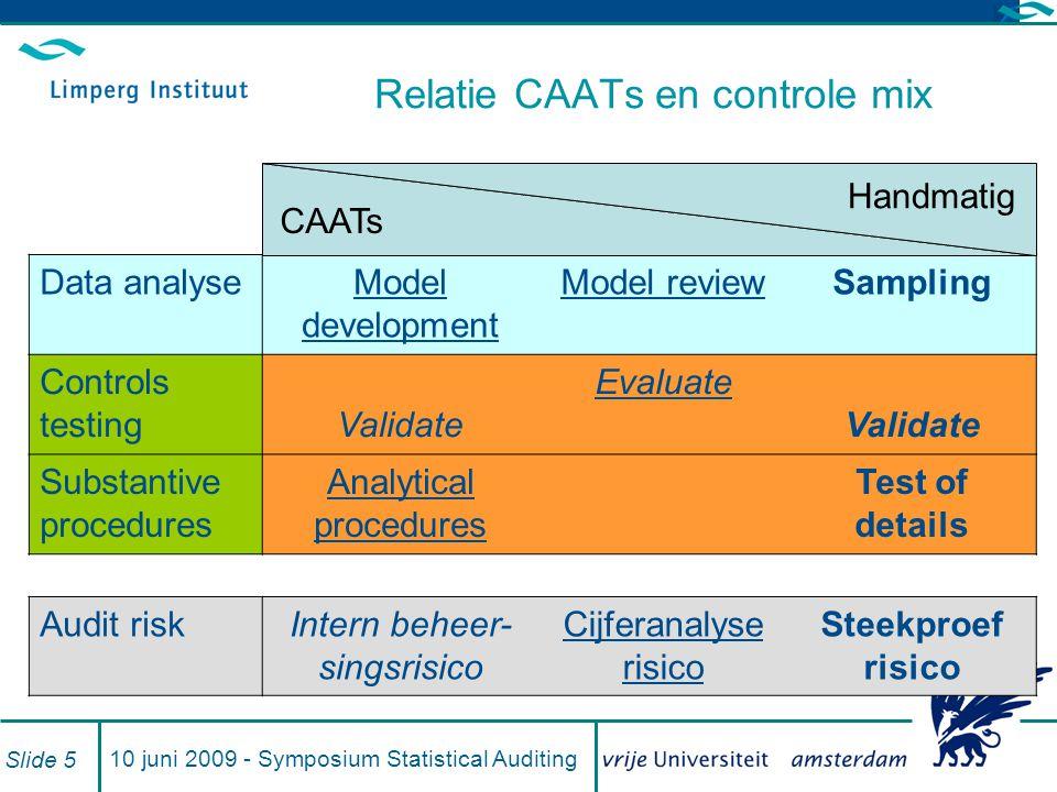 Relatie CAATs en controle mix
