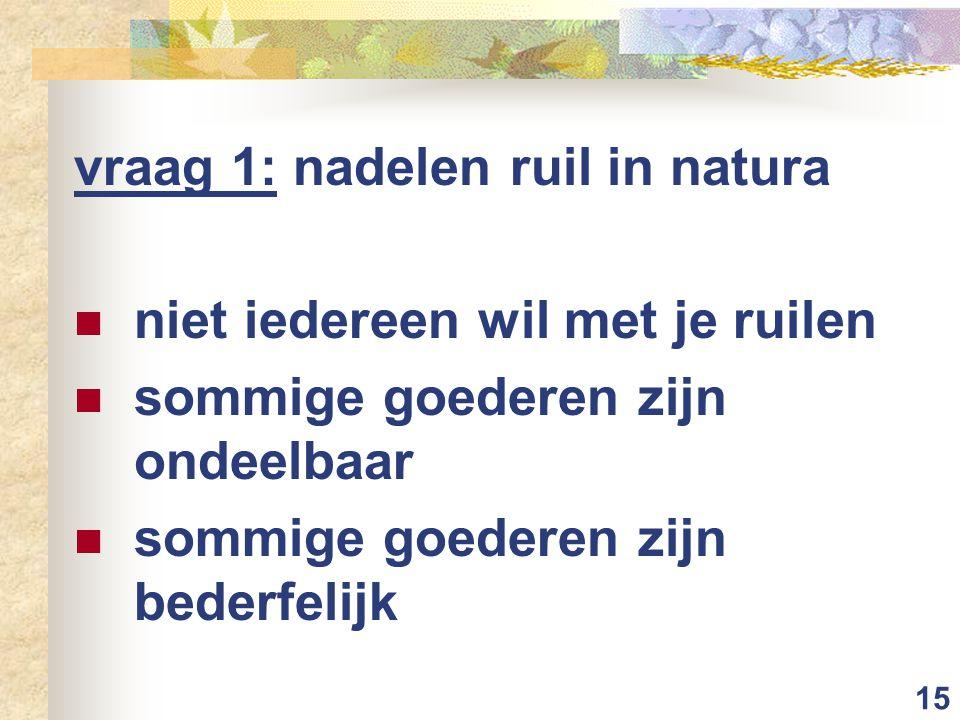 vraag 1: nadelen ruil in natura