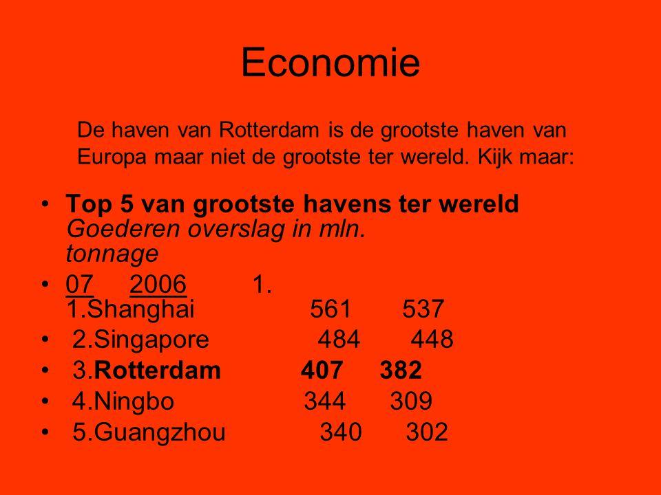 Economie De haven van Rotterdam is de grootste haven van Europa maar niet de grootste ter wereld. Kijk maar: