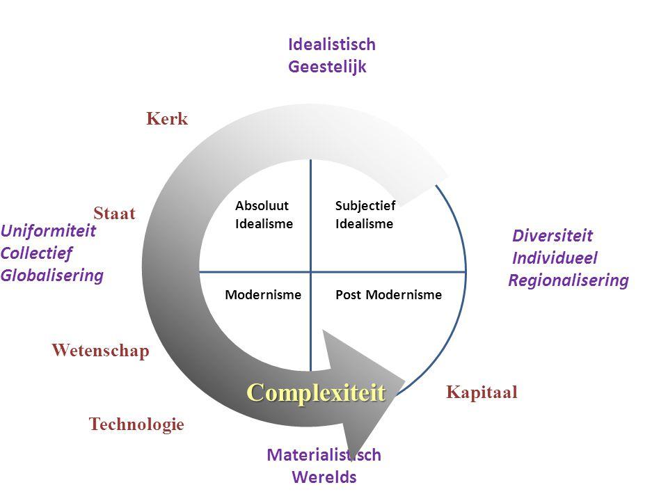 Complexiteit Idealistisch Geestelijk Kerk Staat Uniformiteit