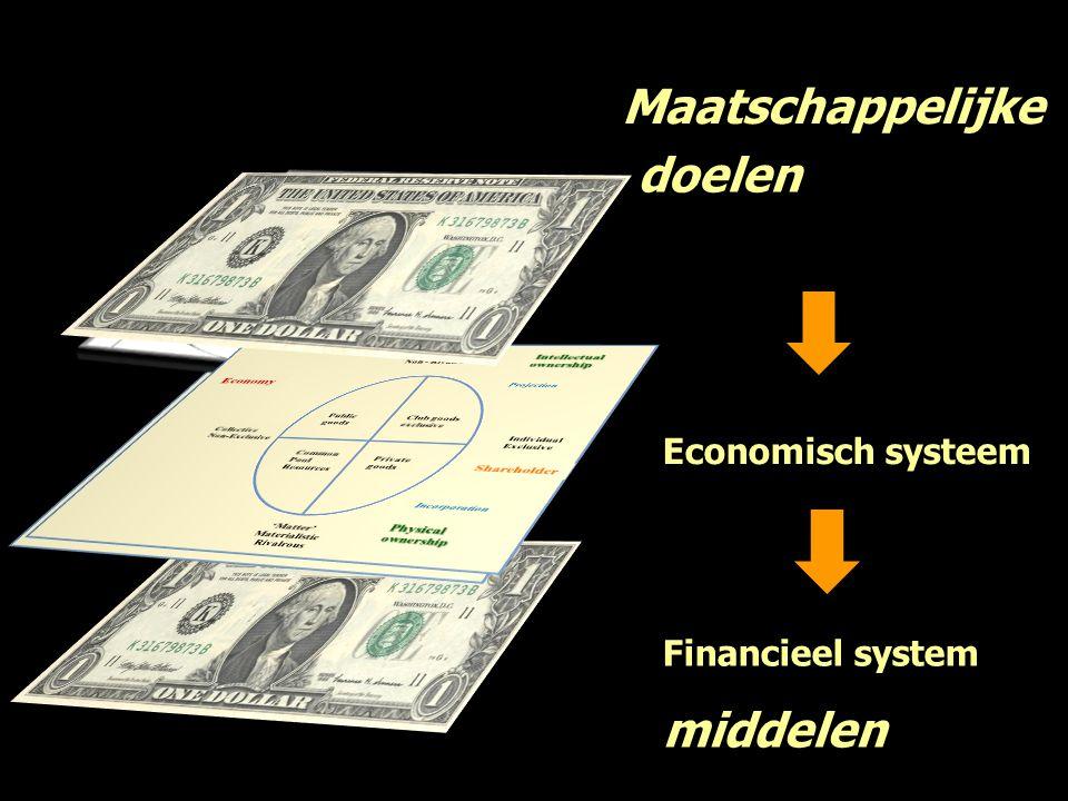 Maatschappelijke doelen middelen Economisch systeem Financieel system