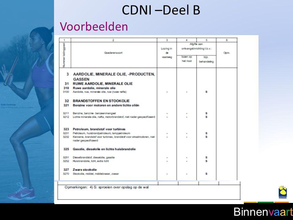 CDNI –Deel B Voorbeelden