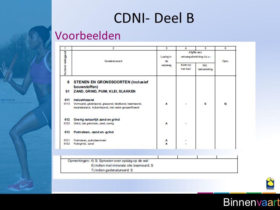 CDNI- Deel B Voorbeelden