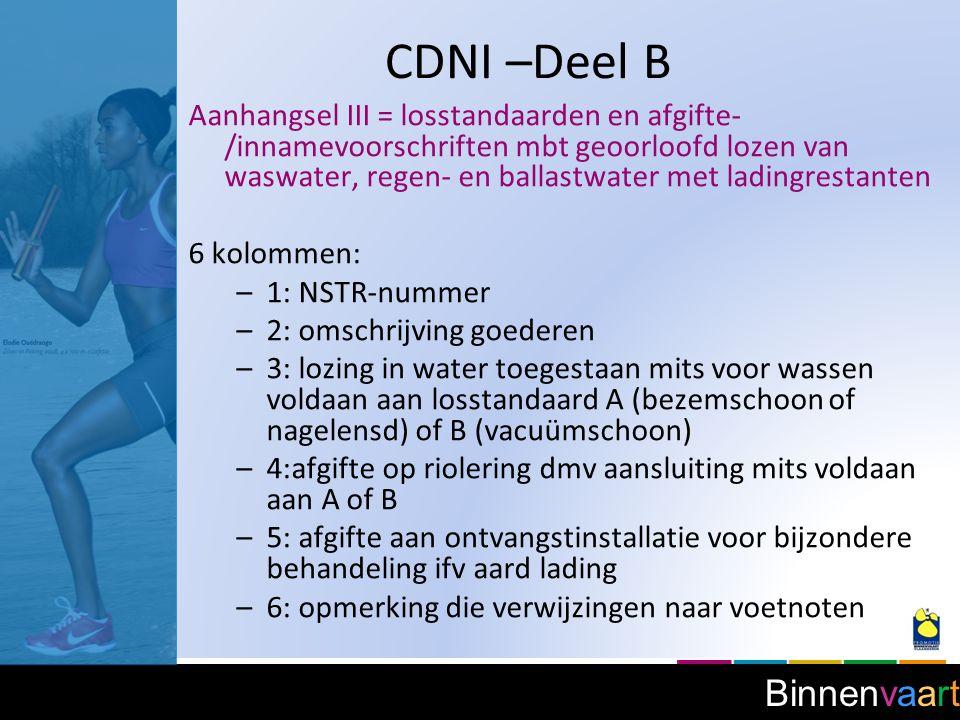 CDNI –Deel B