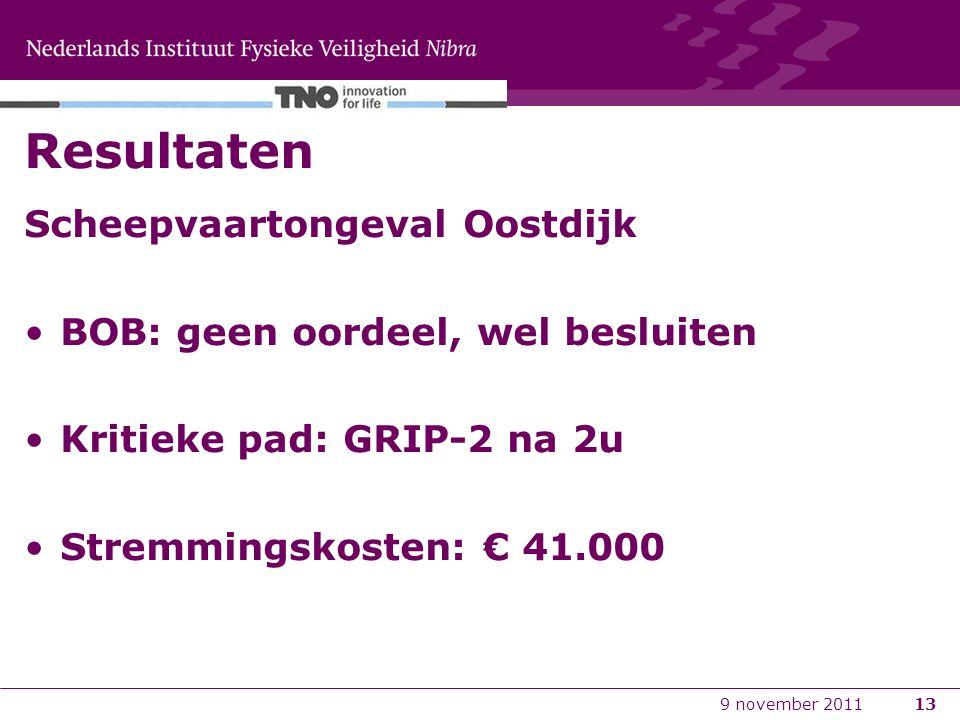 Resultaten Scheepvaartongeval Oostdijk