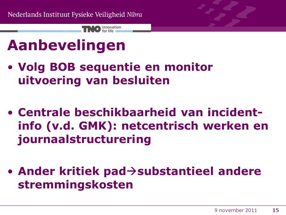 Aanbevelingen Volg BOB sequentie en monitor uitvoering van besluiten