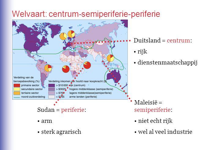 Welvaart: centrum-semiperiferie-periferie