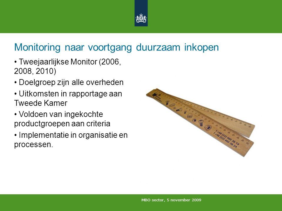 Monitoring naar voortgang duurzaam inkopen