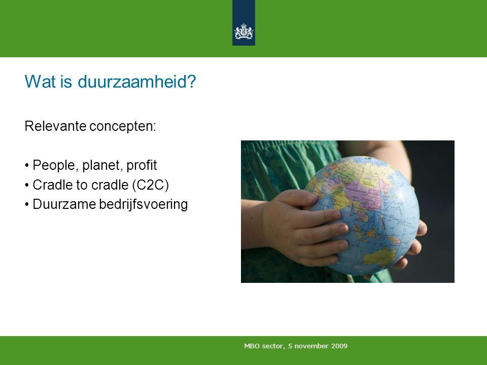 Wat is duurzaamheid Relevante concepten: People, planet, profit