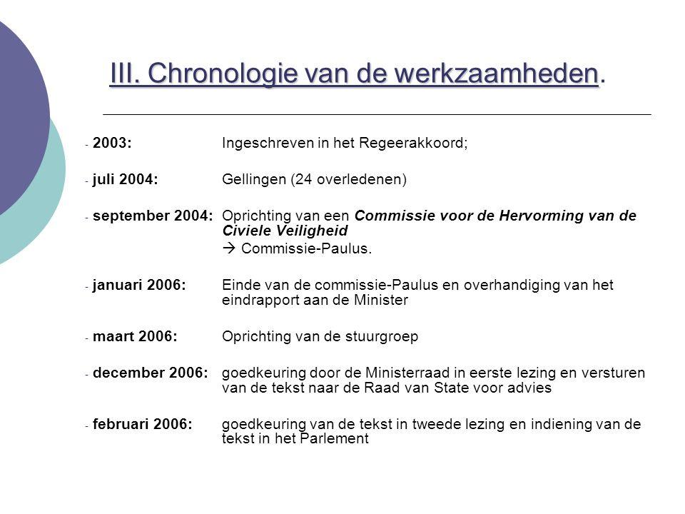 III. Chronologie van de werkzaamheden.