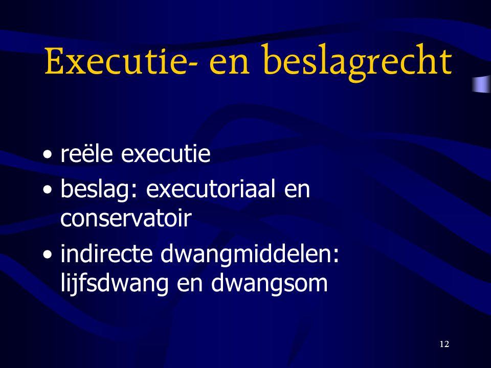 Executie- en beslagrecht