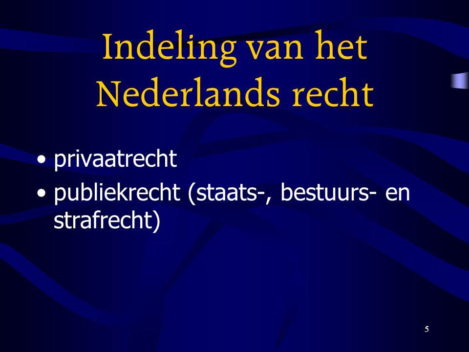 Indeling van het Nederlands recht