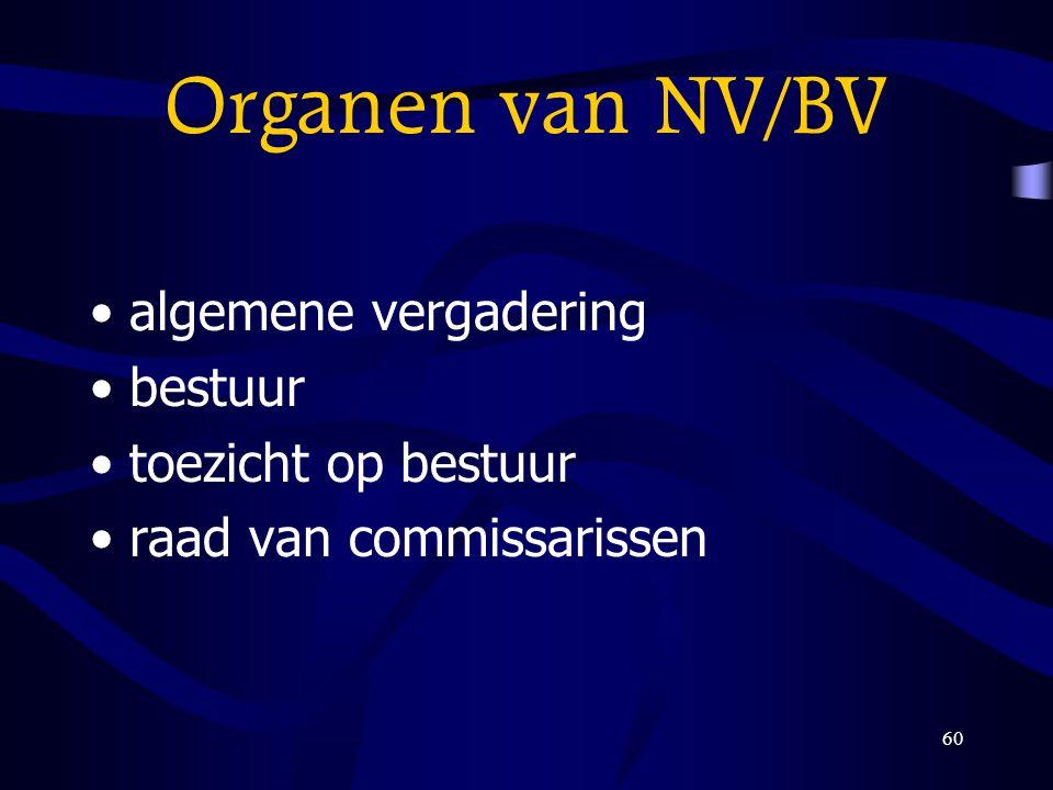 Organen van NV/BV algemene vergadering bestuur toezicht op bestuur