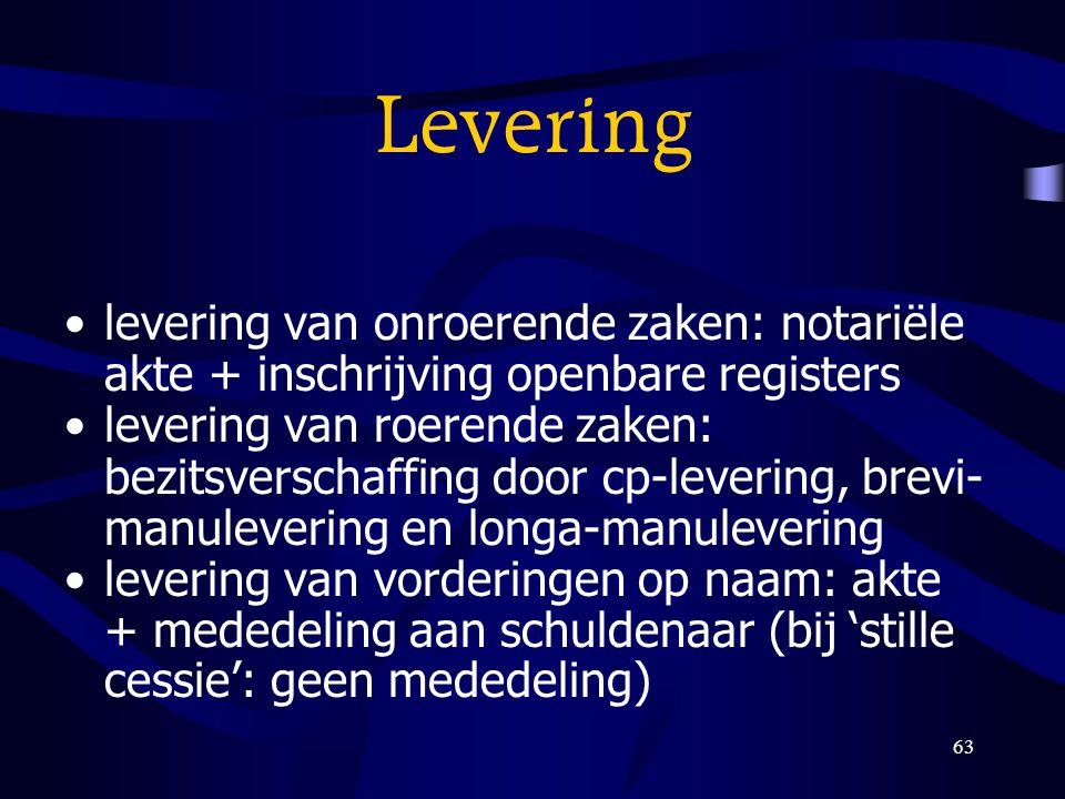 Levering levering van onroerende zaken: notariële akte + inschrijving openbare registers.