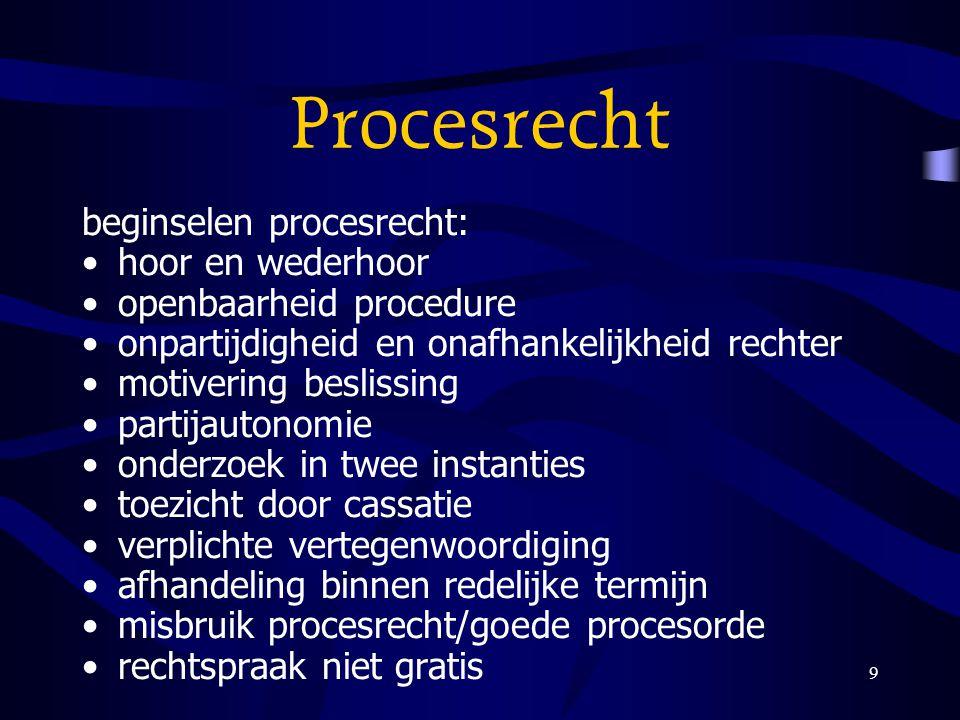 Procesrecht beginselen procesrecht: hoor en wederhoor