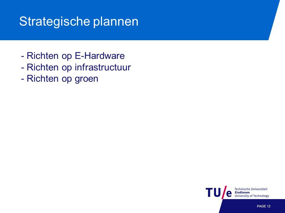 Strategische plannen - Richten op E-Hardware