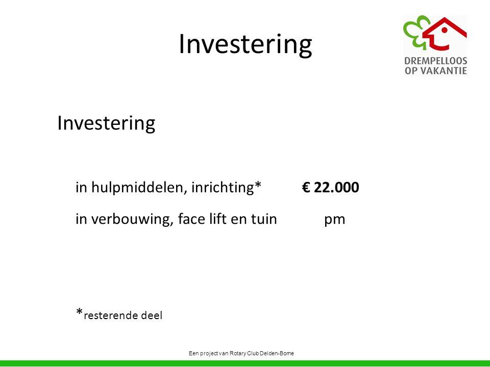 Investering Investering in hulpmiddelen, inrichting* € 22.000