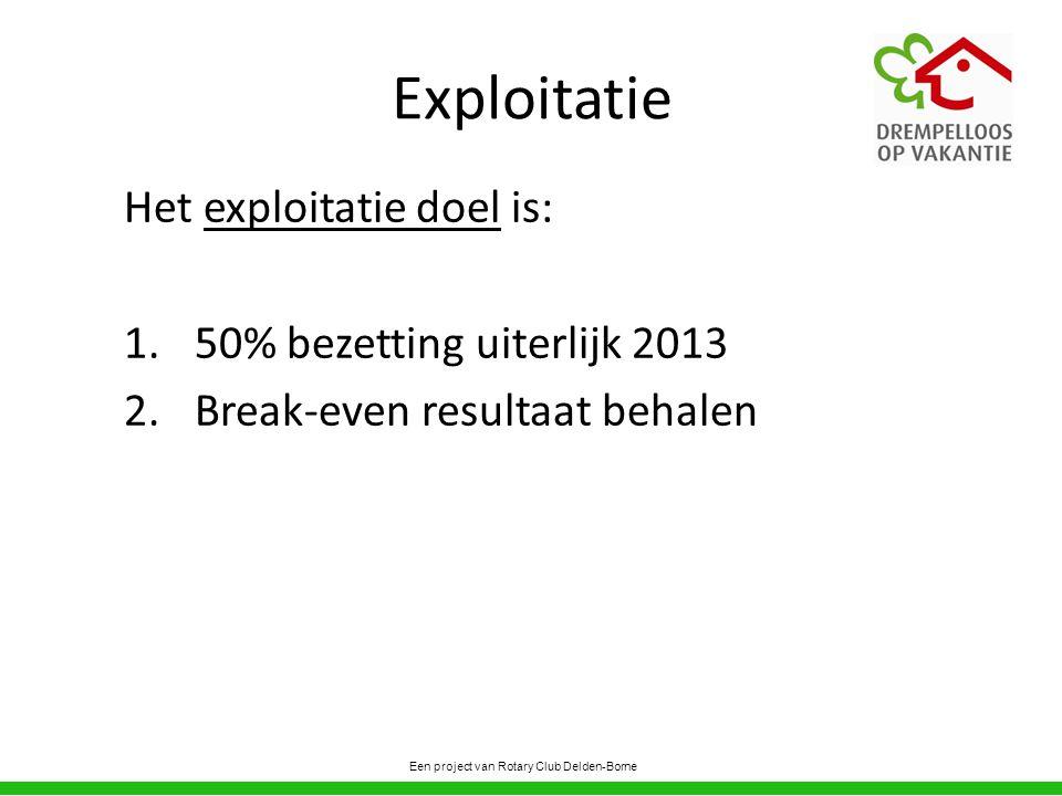 Exploitatie Het exploitatie doel is: 50% bezetting uiterlijk 2013