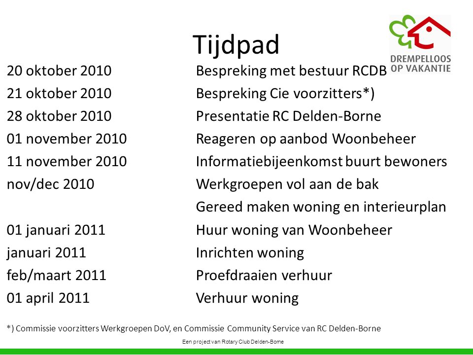 Tijdpad 20 oktober 2010 Bespreking met bestuur RCDB