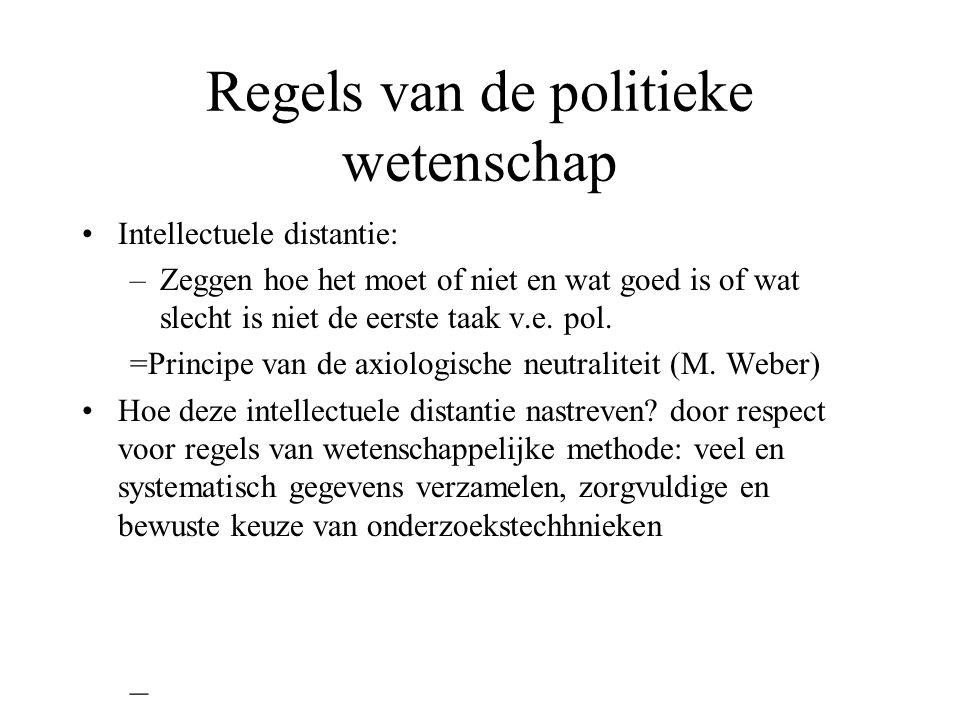 Regels van de politieke wetenschap