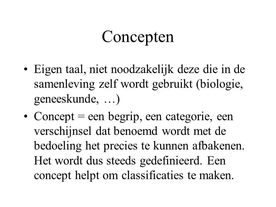 Concepten Eigen taal, niet noodzakelijk deze die in de samenleving zelf wordt gebruikt (biologie, geneeskunde, …)