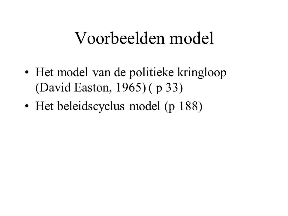 Voorbeelden model Het model van de politieke kringloop (David Easton, 1965) ( p 33) Het beleidscyclus model (p 188)