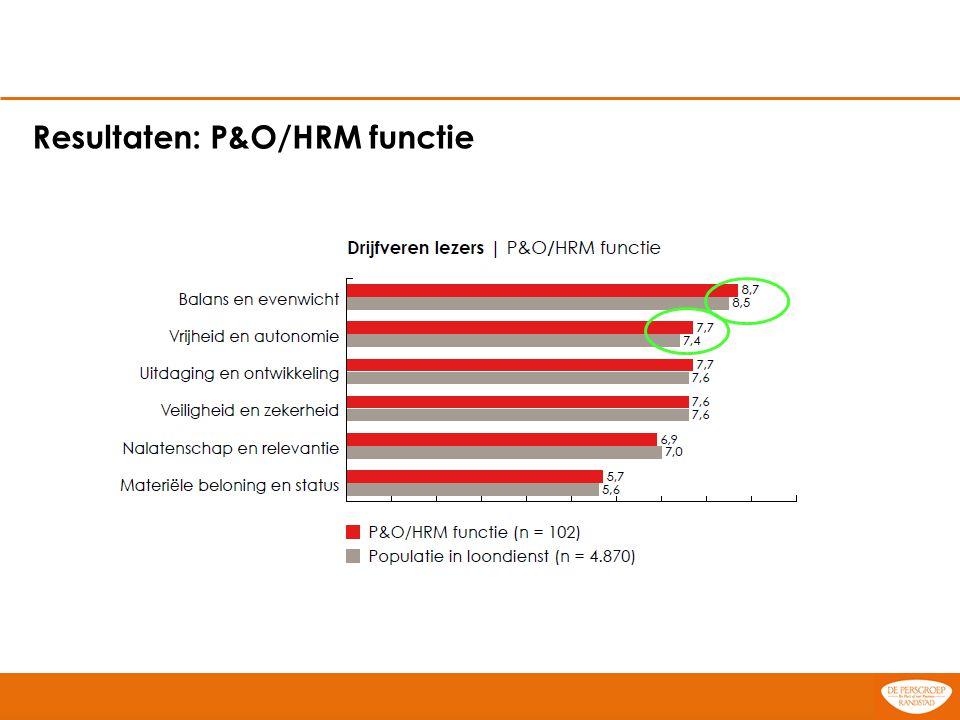 Resultaten: P&O/HRM functie