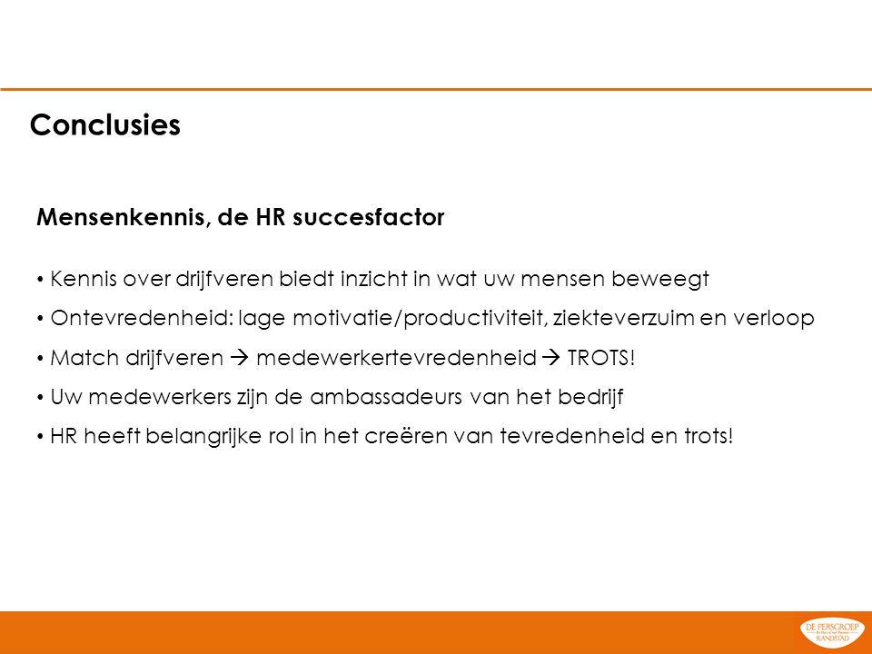 Conclusies Mensenkennis, de HR succesfactor