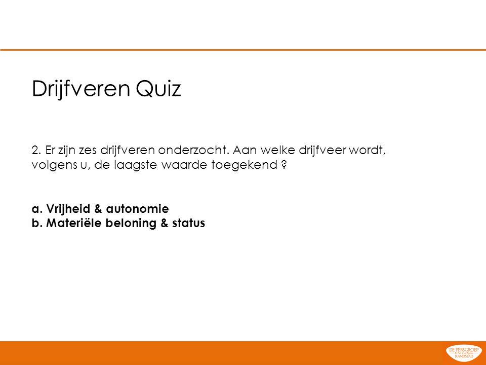 Drijfveren Quiz 2. Er zijn zes drijfveren onderzocht. Aan welke drijfveer wordt, volgens u, de laagste waarde toegekend