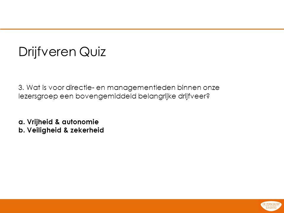 Drijfveren Quiz 3. Wat is voor directie- en managementleden binnen onze lezersgroep een bovengemiddeld belangrijke drijfveer