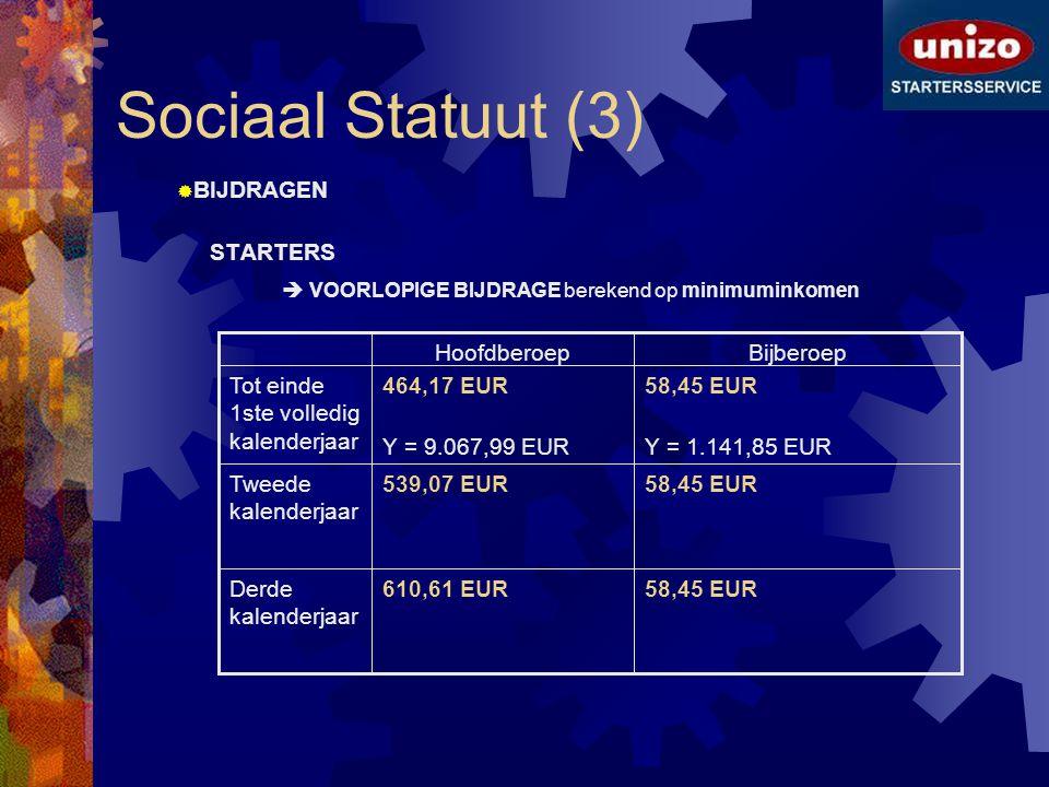 BIJDRAGEN STARTERS  VOORLOPIGE BIJDRAGE berekend op minimuminkomen