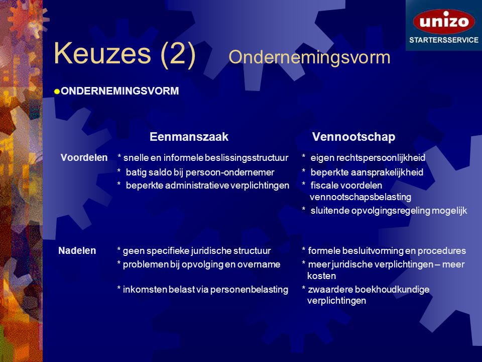 Keuzes (2) Ondernemingsvorm