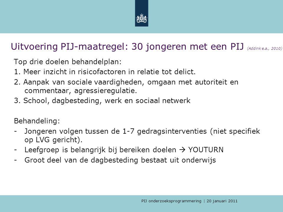 Uitvoering PIJ-maatregel: 30 jongeren met een PIJ (Addink e.a., 2010)